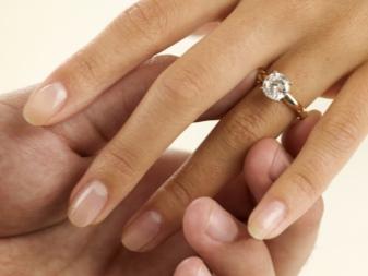 Как снять кольцо с пальца: как с помощью нитки удалить перстень с отекшего или опухшего пальца