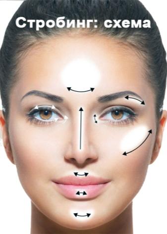 Схема нанесения хайлайтера на лицо фото