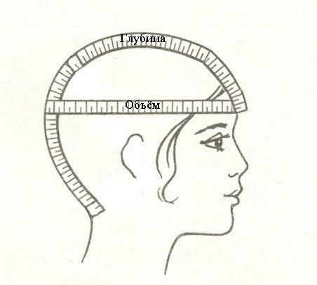 Мерки головы для вязания шапки 3