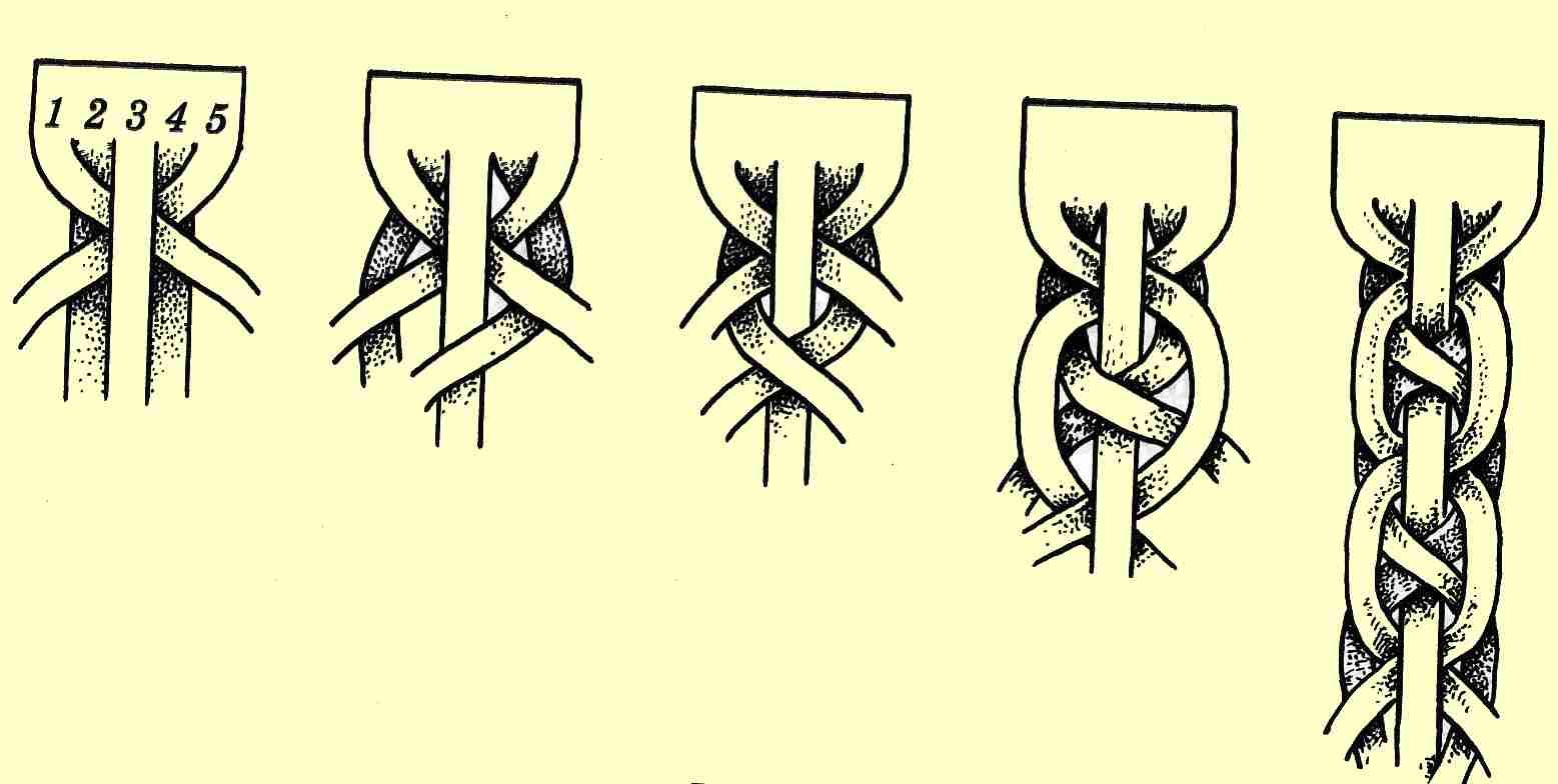 Схемы швов для перетяжки руля