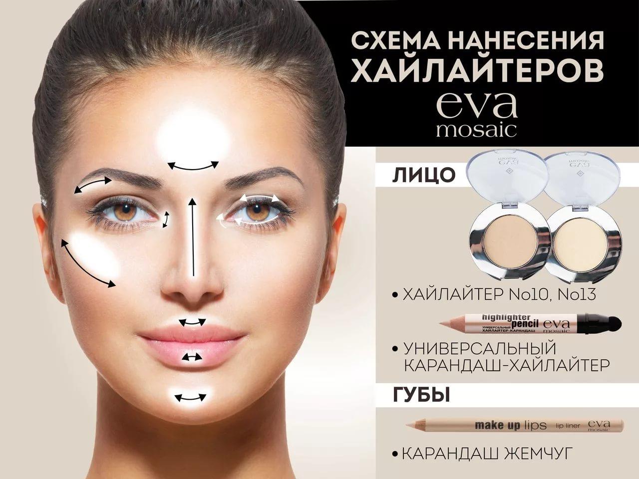 Как подобрать хайлайтер к цвету лица