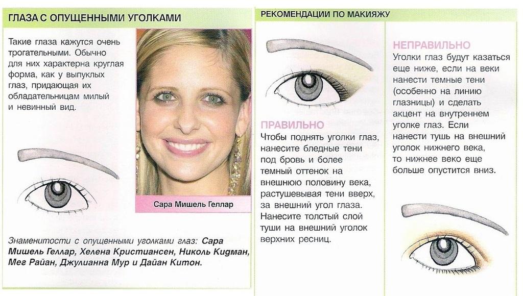 Макияж для опущенных глаз фото пошаговое фото