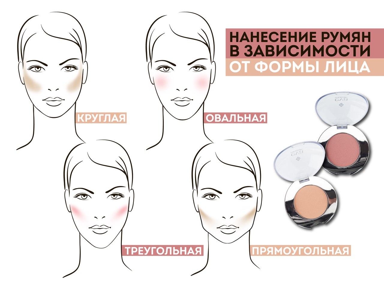 Как правильно наносить румяна на круглое лицо пошаговое фото