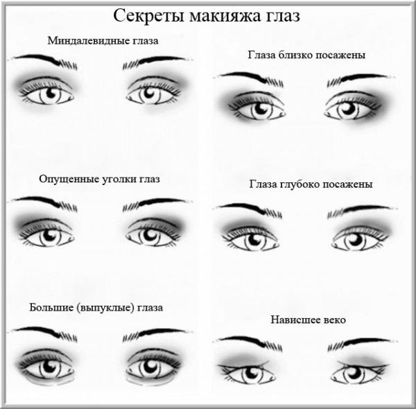 Виды макияжа глаз в картинках