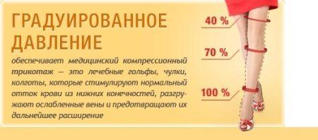 Изображение - Колготки с распределенным давлением для мужчин kompressionnye-kolgotki-24