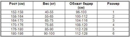 Изображение - Колготки с распределенным давлением для мужчин kompressionnye-kolgotki-35