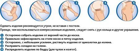 Изображение - Колготки с распределенным давлением для мужчин kompressionnye-kolgotki-36