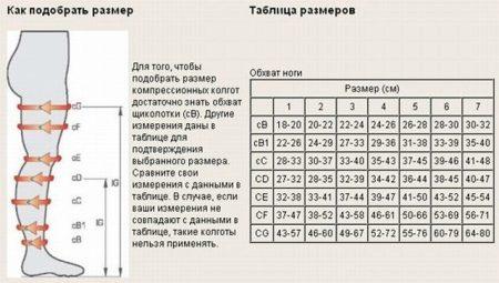 Компрессионный трикотаж: Venoteks, Sigvaris, MEDi, Relaxsan, Эргоформа, Интекс