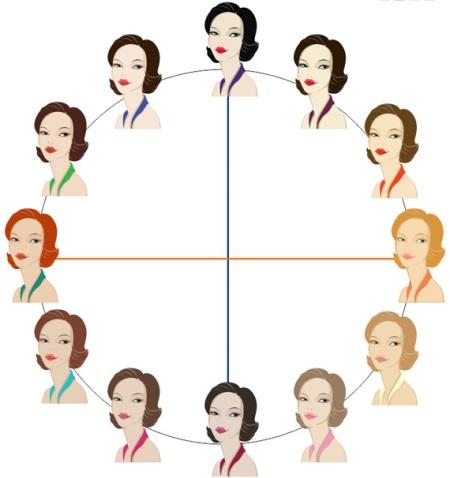 12 цветотипов внешности (74 фото): как теория цветотипов делится на подтипы, модели для мужчин на каждый сезон