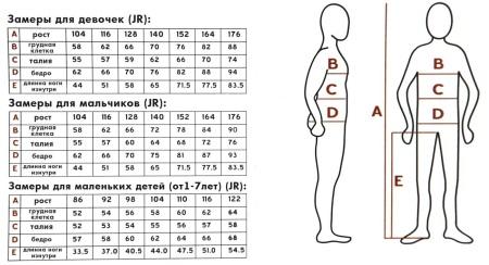 174dded02 Размеры бедер и груди определяются по самым выступающим точкам. При  измерении талии, ребенок не должен напрягать и втягивать живот.