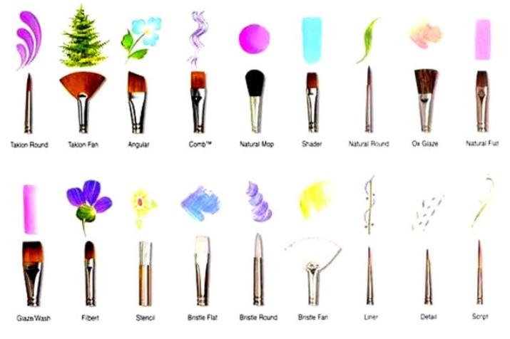 Кисточки для дизайна натуральных ногтей
