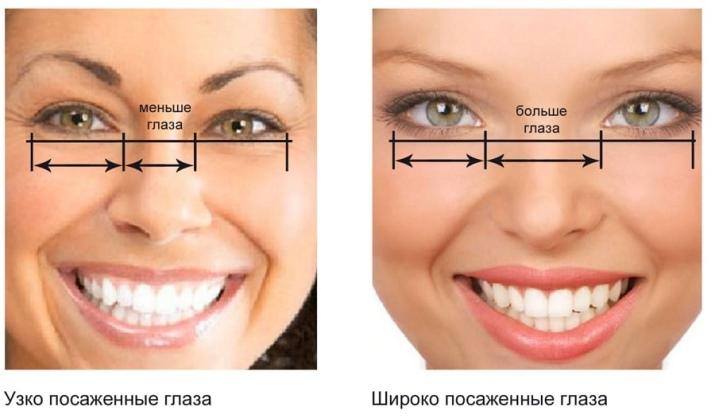 Макияж для близко посаженных глаз (15 фото): пошаговое руководство по созданию вечернего make-up, сравнение до и после