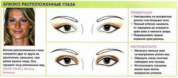 Как подобрать тип макияж по форме глаз