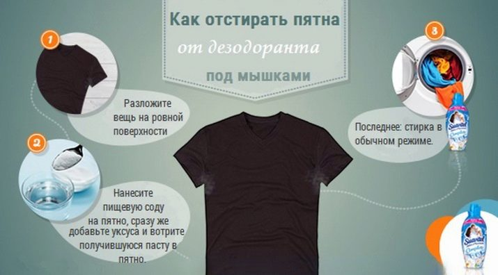 Как удалить белые пятна на одежде от дезодоранта фото