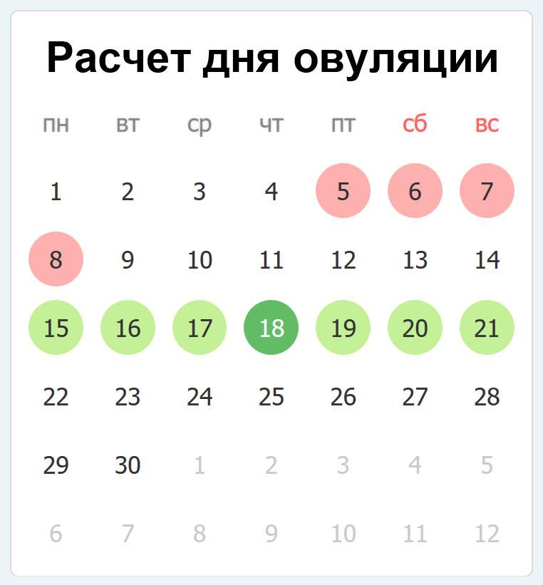 Калькулятор овуляции на сайте «О Крохе»